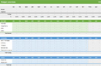 Budget tracking made easy with this awesome free spreadsheet