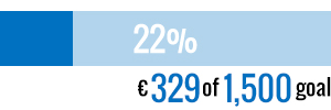My dividend income progress for this year!