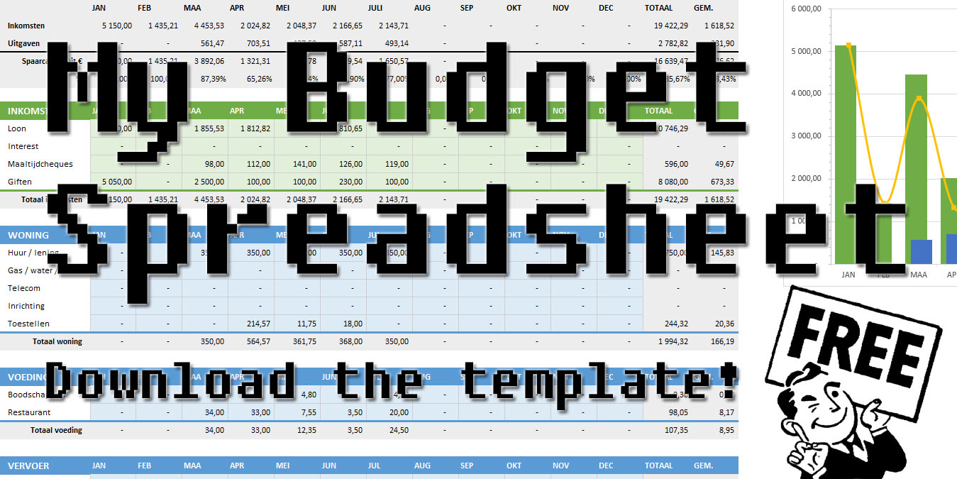 Download my free budget spreadsheet