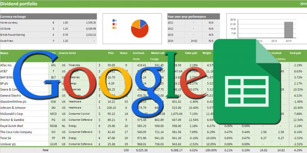 Using Google Spreadsheets to Track Your Dividend Portfolio